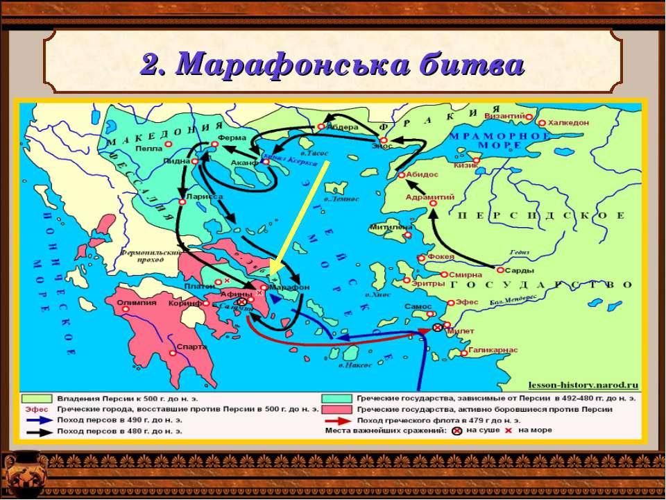 2. Марафонська битва