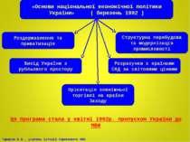«Основи національної економічної політики України» ( березень 1992 ) Роздержа...