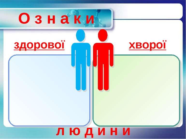 здорової хворої л ю д и н и О з н а к и