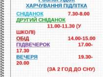 РОЗПОРЯДОК ХАРЧУВАННЯ ПІДЛІТКА СНІДАНОК 7.30-8.00 ДРУГИЙ СНІДАНОК 11.00-11.30...