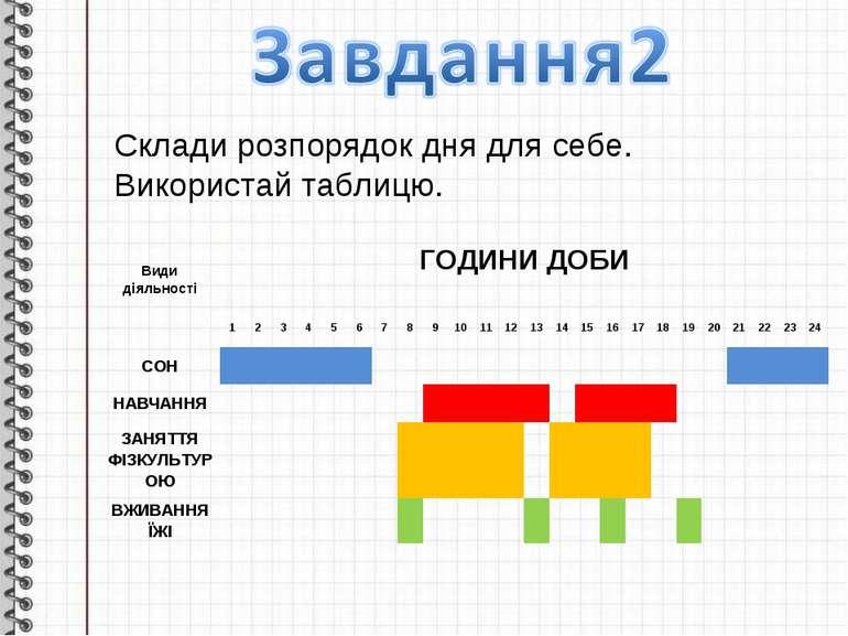 Склади розпорядок дня для себе. Використай таблицю. Види діяльності ГОДИНИ ДО...