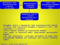 Міжнаціональні відносини в Україні Декларація прав національностей України 01...
