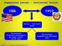 Формування воєнно – політичних блоків Воєнно – політичні блоки Організація Пі...