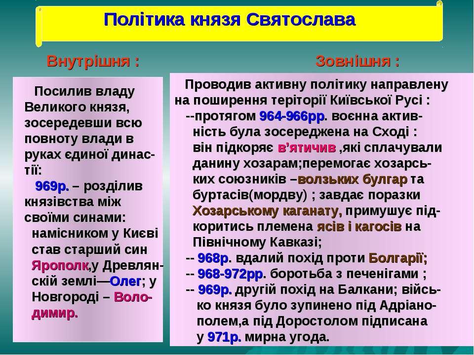Політика князя Святослава Внутрішня : Зовнішня : Посилив владу Великого князя...