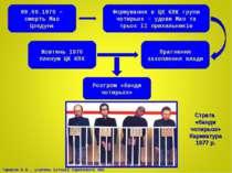 09.09.1976 – смерть Мао Цзедуна Формування в ЦК КПК групи чотирьох – удови Ма...