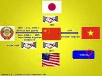 1945 – сер. 1960-х Договір про дружбу Сер. 1960-х - 1985 Загострення відносин...