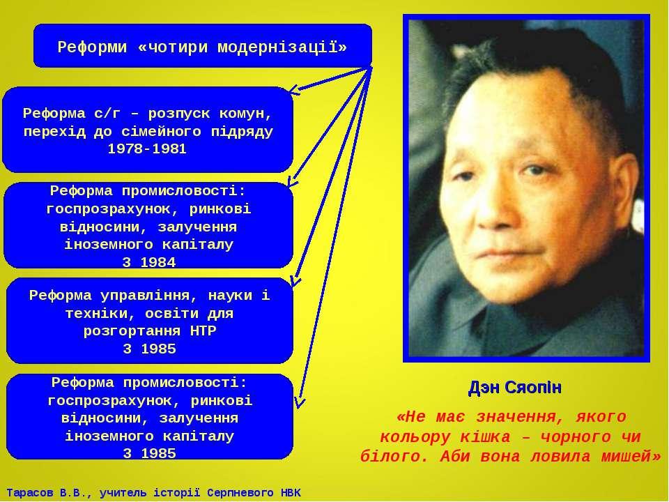 Дэн Сяопін Реформи «чотири модернізації» Реформа с/г – розпуск комун, перехід...