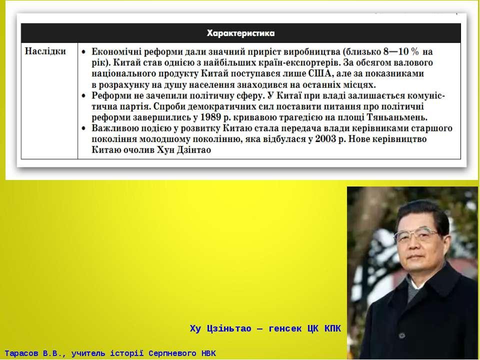 Ху Цзіньтао — генсек ЦК КПК Тарасов В.В., учитель історії Серпневого НВК