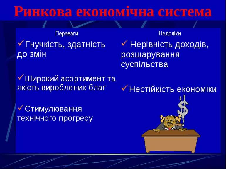 Ринкова економічна система Переваги Недоліки Гнучкість, здатність до змін Шир...