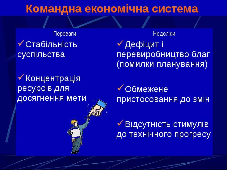 Командна економічна система Переваги Недоліки Стабільність суспільства Концен...
