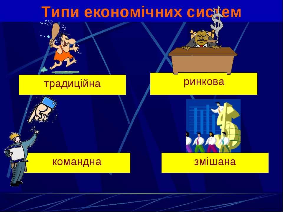 Типи економічних систем традиційна ринкова командна змішана
