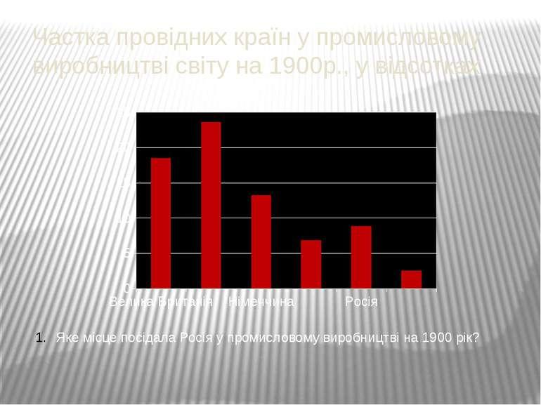 Частка провідних країн у промисловому виробництві світу на 1900р., у відсотка...