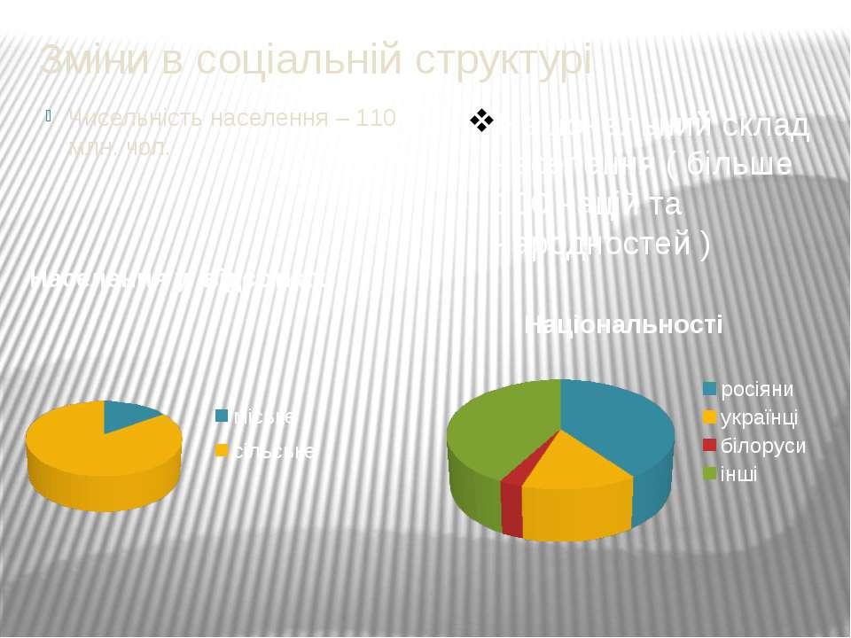 Зміни в соціальній структурі Чисельність населення – 110 млн. чол. Національн...
