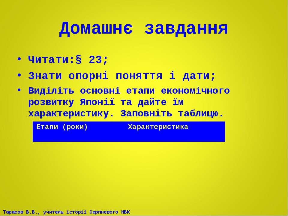 Домашнє завдання Читати:§ 23; Знати опорні поняття і дати; Виділіть основні е...