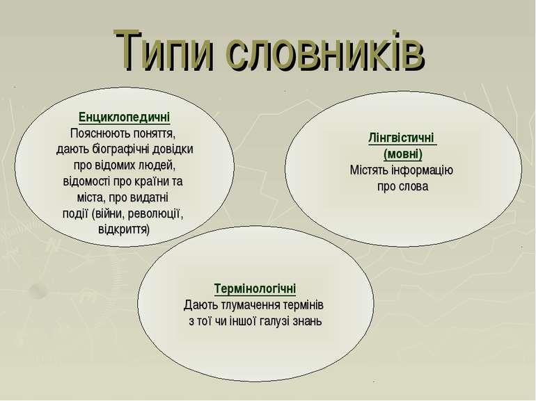 Типи словників Лінгвістичні (мовні) Містять інформацію про слова Енциклопедич...