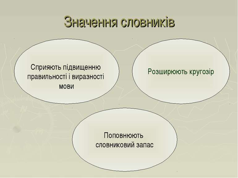 Значення словників Сприяють підвищенню правильності і виразності мови Поповню...