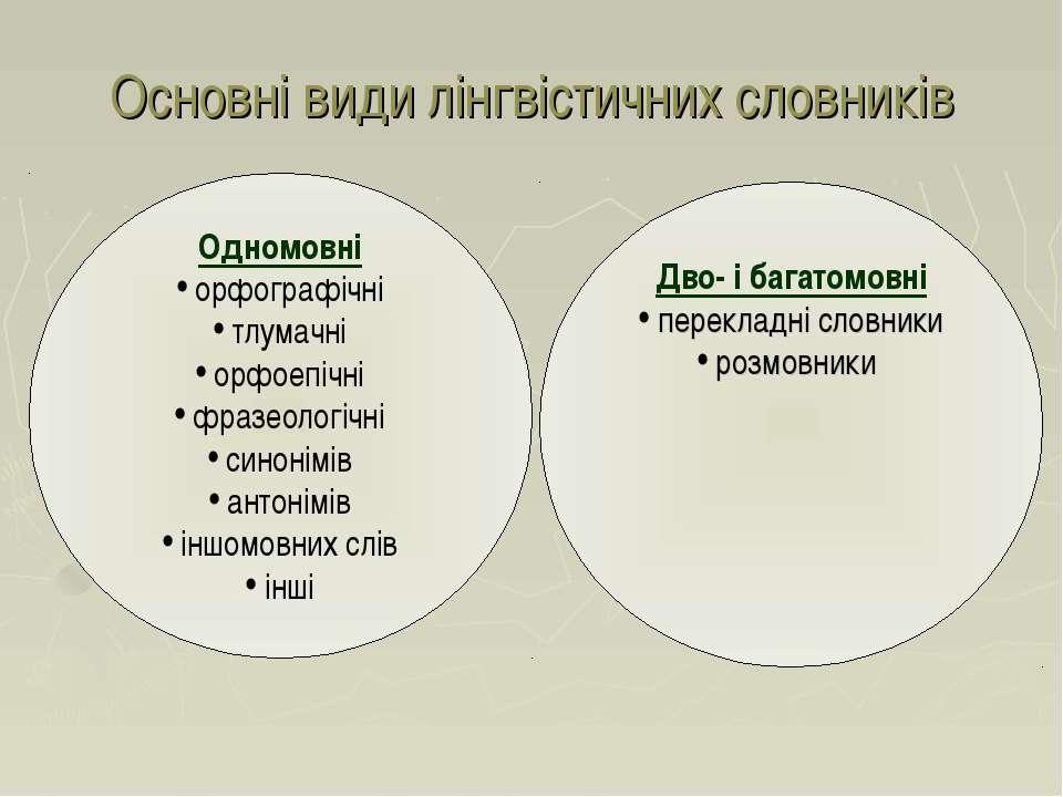 Основні види лінгвістичних словників Одномовні орфографічні тлумачні орфоепіч...