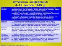 Ялтинська конференція 4-11 лютого 1945 р Німецьке питання 1. Визначені зони м...