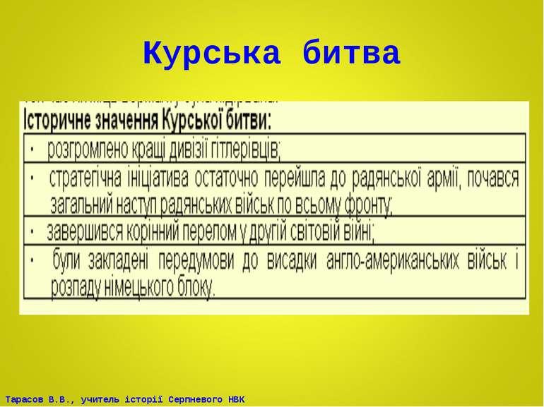 Курська битва Тарасов В.В., учитель історії Серпневого НВК