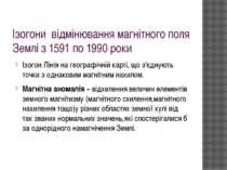 Ізогони відмінювання магнітного поля Землі з 1591 по 1990 роки Ізогон Лінія н...