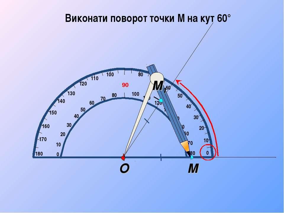 Виконати поворот точки М на кут 60° М О М1