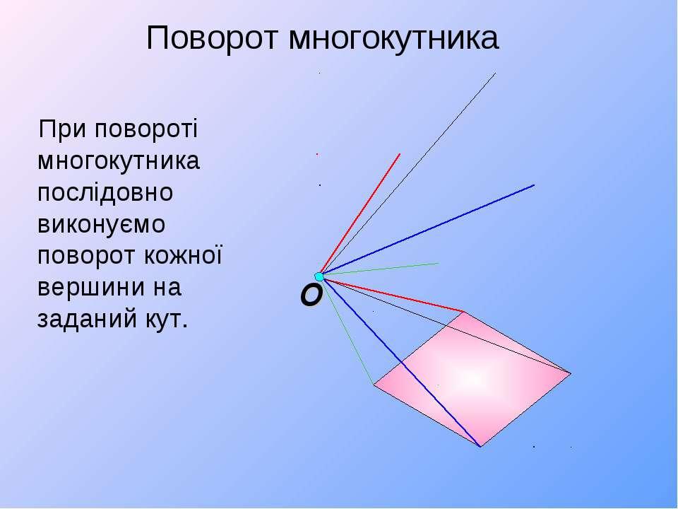 При повороті многокутника послідовно виконуємо поворот кожної вершини на зада...