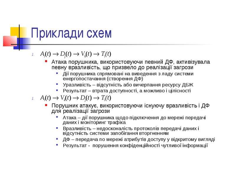 Приклади схем Ai(t) Dj(t) Vk(t) Tl(t) Атака порушника, використовуючи певний ...