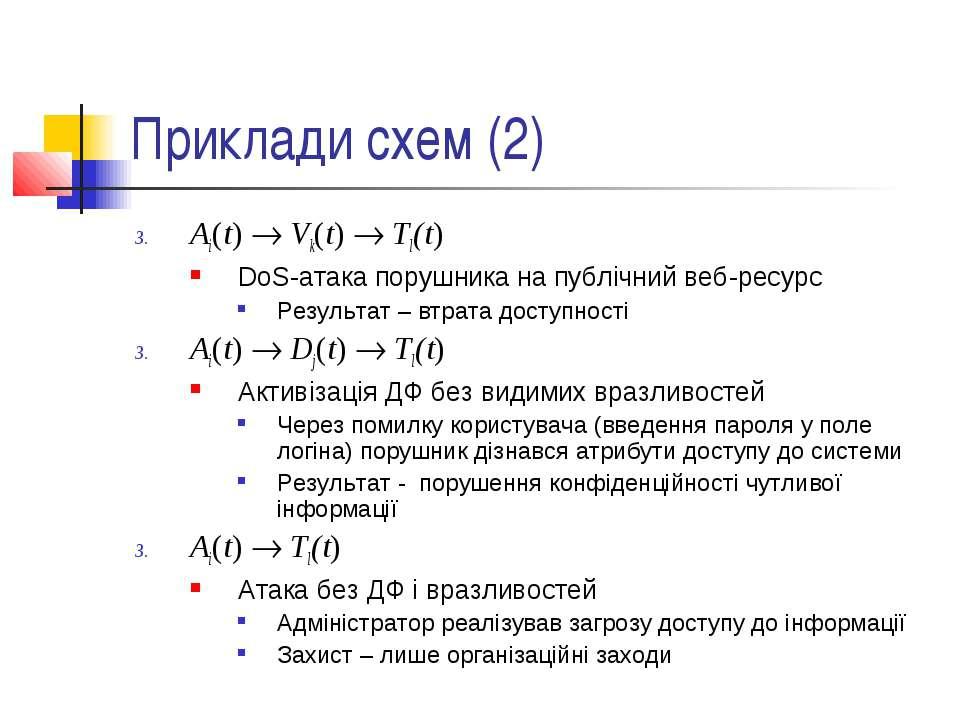 Приклади схем (2) Ai(t) Vk(t) Tl(t) DoS-атака порушника на публічний веб-ресу...