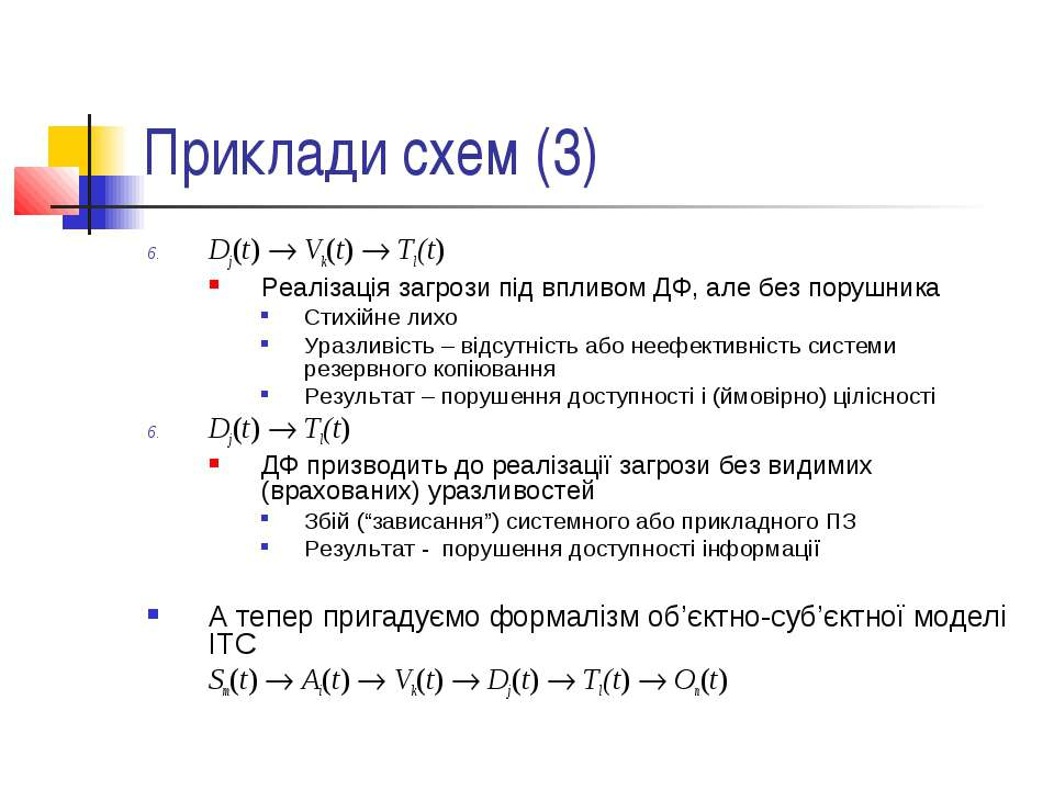 Приклади схем (3) Dj(t) Vk(t) Tl(t) Реалізація загрози під впливом ДФ, але бе...