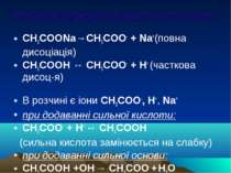 Механізм буферної дії ацетатного буферу СН3СООNa→СН3СОО- + Na+(повна дисоціац...