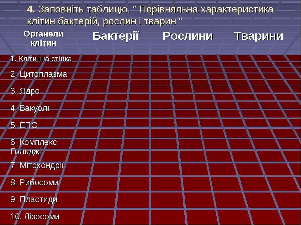 """4. Заповніть таблицю. """" Порівняльна характеристика клітин бактерій, рослин і ..."""