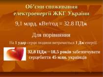 Об'єми споживання електроенергії ЖКГ України 9,1 млрд. кВт/год = 32.8 ПДж Для...