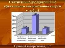Статистичне дослідження не ефективного використання енергії у побуті Одиниці ...