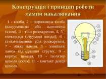 Конструкція і принцип роботи лампи накалювання 1 - колба, 2 – порожнина колби...