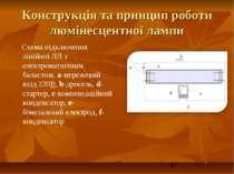 Конструкція та принцип роботи люмінесцентної лампи Схема підключення лінійної...