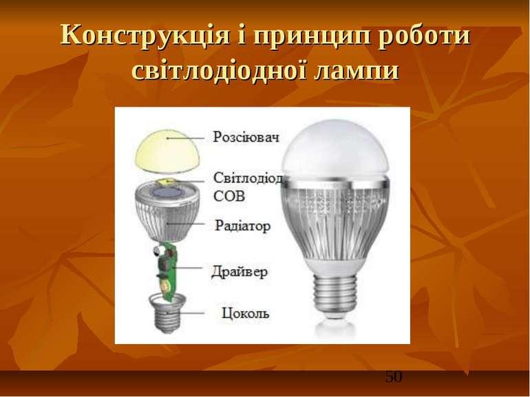 Конструкція і принцип роботи світлодіодної лампи