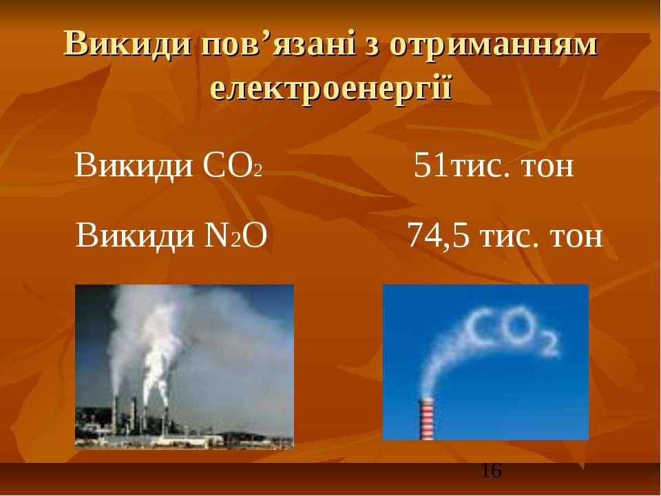 Викиди пов'язані з отриманням електроенергії Викиди СО2 51тис. тон Викиди N2O...