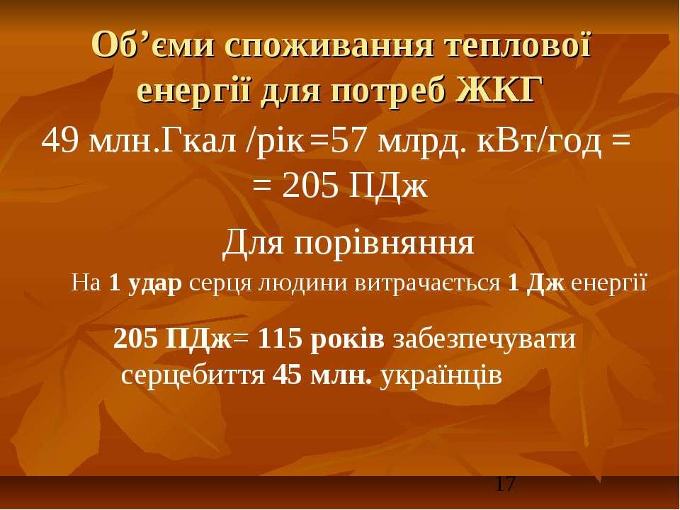 Об'єми споживання теплової енергії для потреб ЖКГ 205 ПДж= 115 років забезпеч...