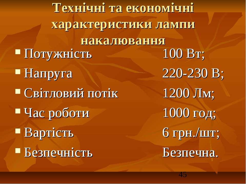 Технічні та економічні характеристики лампи накалювання Потужність 100 Вт; На...