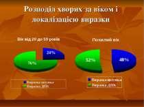 Розподіл хворих за віком і локалізацією виразки