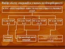 Вибір обєму операції в умовах поліморбідності КЛАС ОПЕРАЦІЙНО-АНЕСТЕЗІОЛОГІЧН...