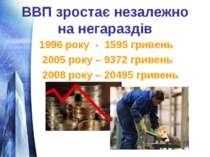 ВВП зростає незалежно на негараздів 1996 року - 1595 гривень 2005 року – 9372...
