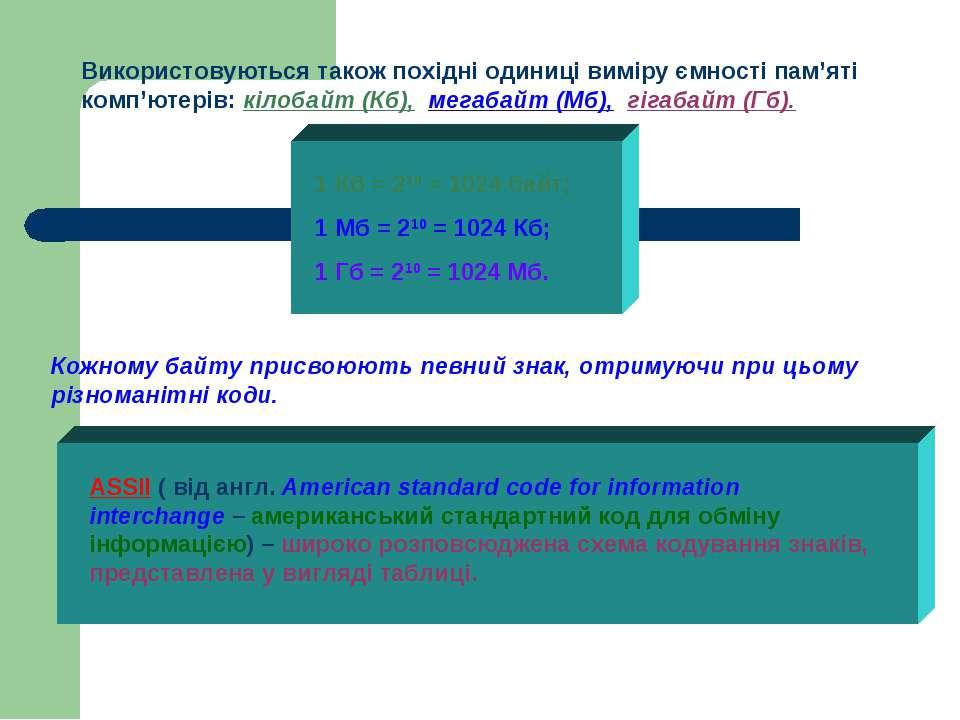 Кожному байту присвоюють певний знак, отримуючи при цьому різноманітні коди.