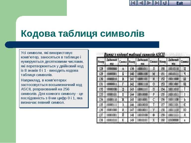 Кодова таблиця символів Усі символи, які використовує комп'ютер, заносяться в...