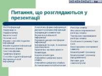 Питання, що розглядаються у презентації Носії інформації Перфокарта Перфострі...
