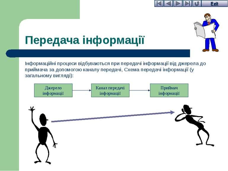 Передача інформації Інформаційні процеси відбуваються при передачі інформації...