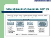 Класифікація операційних систем Exit