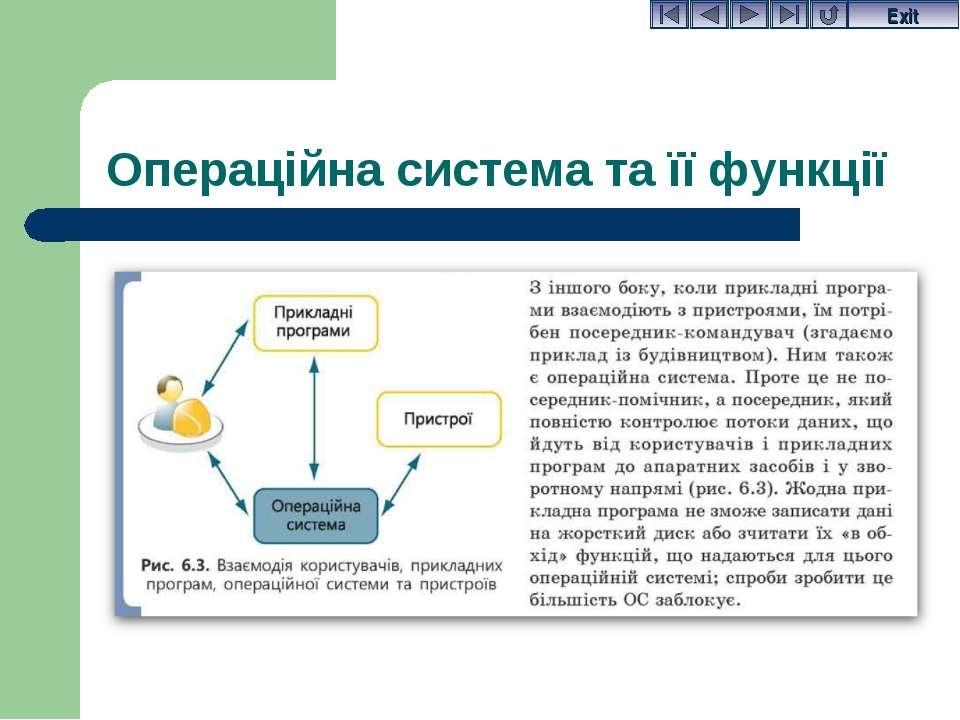 Операційна система та її функції Exit
