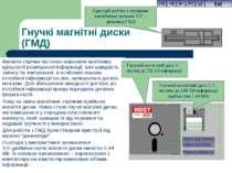 Магнітні стрічки частково вирішили проблему щільності розміщення інформації, ...