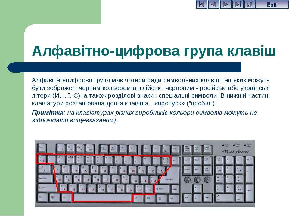 Алфавітно-цифрова група має чотири ряди символьних клавіш, на яких можуть бут...